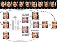 CVPR 2019 | 「识面知心」——基于自监督学习的微表情特征表达
