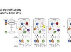 NeurIPS 2020 | 生成式的基于动态图网络学习的三维部件拼装