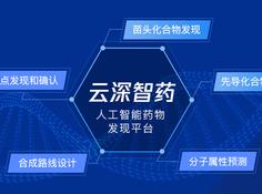 新基建技术新突破:腾讯发布「云深智药」AI药物研发平台