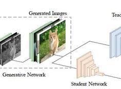 ICCV 2019 | 北大、华为联合提出无需数据集的Student Networks