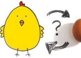 先有鸡or先有蛋?浅谈数据拆分与特征缩放的顺序问题