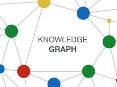 万字详解:腾讯如何自研大规模知识图谱 Topbase