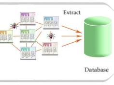 IJCAI 2018基于图结构的实体和关系联合抽取模型简介