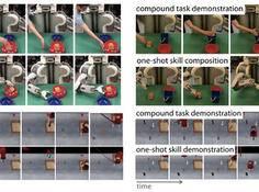 让机器人看一眼就能模仿:One-Shot模仿学习发展情况