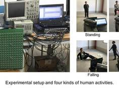 只听声、不识人,武汉理工博士开发基于回声的人类活动识别系统