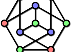 DeepMind等机构提出「图网络」:面向关系推理