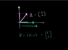 全局自动优化:C++ 机器学习库dlib引入自动调参算法