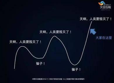 从 Kensho 看大工业金融的发展路径(上)