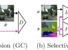 极端图像压缩的生成对抗网络,可生成低码率的高质量图像