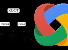 谷歌SyntaxNet大升级,为40种语言带来文本分割新功能