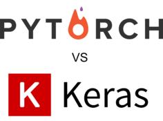 属于动态图的未来:横向对比PyTorch与Keras