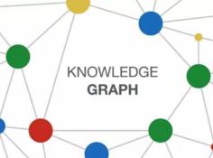 5篇顶会论文带你了解知识图谱最新研究进展