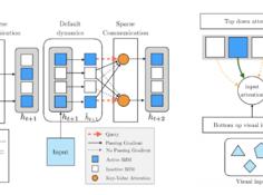 Bengio等人提出新型循环架构,大幅提升模型泛化性能
