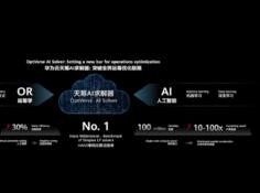 求解亿级规模约束条件和变量,全球权威榜单斩获第一,华为云发布首个商用AI求解器