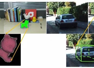 从单幅图像到双目立体视觉的3D目标检测算法