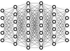 如何实现高速卷积?深度学习库使用了这些「黑魔法」