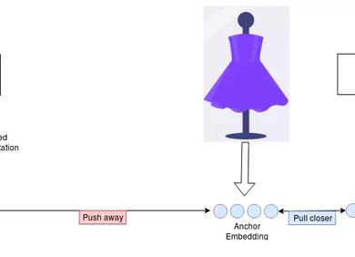 CV+NLP,使用tf.Keras构建图像搜索引擎