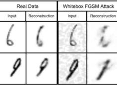 利用Capsule重构过程,Hinton等人实现对抗样本的自动检测