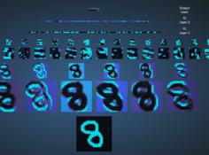 还在「黑盒炼丹」? 教你如何实现一行代码透视炼丹过程