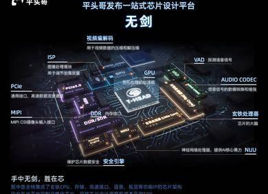 WAIC 2019 | 平头哥发布一站式芯片设计平台「无剑」,可将芯片设计成本降低50%