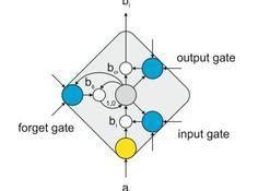超详细解读:神经语义解析的结构化表示学习 | 附代码分析