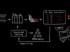通过高效的子像素卷积神经网络实现实时的单一图像和视频超分辨率
