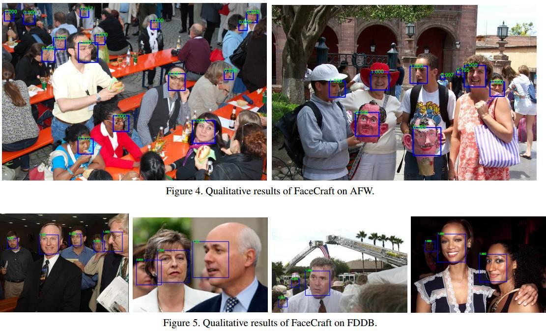 商汤科技论文解析:人脸检测中级联卷积神经网络的联合训练
