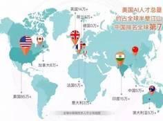 领英发布《全球AI领域人才报告》,揭示全球AI人才图谱