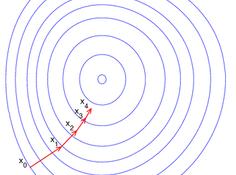 深度梯度压缩:降低分布式训练的通信带宽