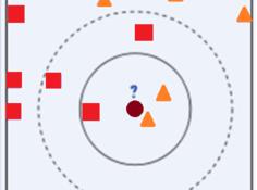 用Scikit-Learn构建K-近邻算法,分类MNIST数据集