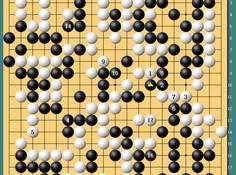 AlphaGo并未攻克围棋难题,人类仍有希望