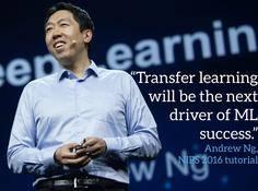 简述迁移学习在深度学习中的应用