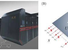 天河二号制定「量子霸权」标准,国防科大与上海交大联合发表NSR论文