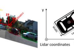 CVPR2020 | 阿里达摩院自动驾驶新成果,3D物体检测精度与速度的兼得