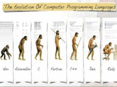 """编程语言的""""别样""""编年史"""