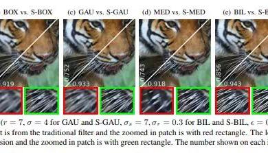 CVPR2019 Oral | SWF:边窗滤波,一篇非深度学习的论文