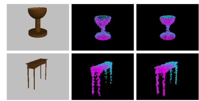 ECCV 2018 | 腾讯优图提出几何对抗损失函数在单视图3D物体重建中的应用