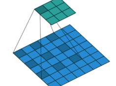 从全卷积网络到大型卷积核:深度学习的语义分割全指南