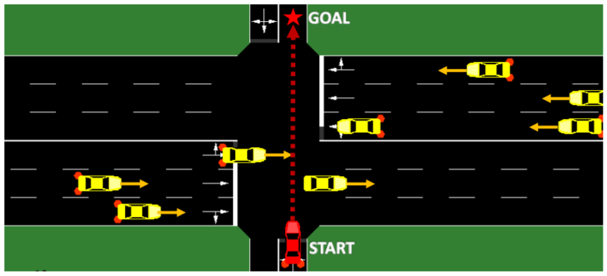 如何使用深度强化学习帮助自动驾驶汽车通过交叉路口?