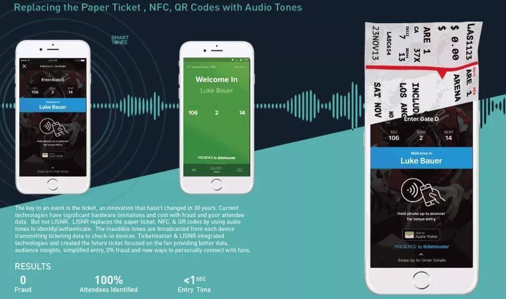 超声波能取代蓝牙、NFC成为新一代数据传输方式吗?