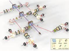中科大潘建伟团队在光量子处理器上成功实现拓扑数据分析