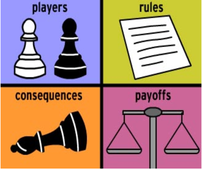 当博弈论遇上机器学习:一文读懂相关理论