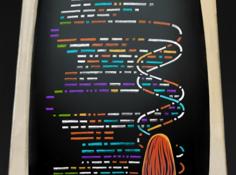 Nature盘点:从Fortran、arXiv到AlexNet,这些代码改变了科学界
