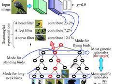 学界 | 从可视化到新模型:纵览深度学习的视觉可解释性