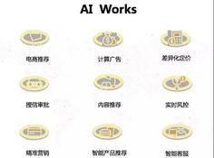 大规模机器学习平台的整体架构和实现细节(万字解析,附PPT)