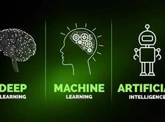 40个机器学习&深度学习最佳资源集合(书籍、课程、新闻博客、论文等)