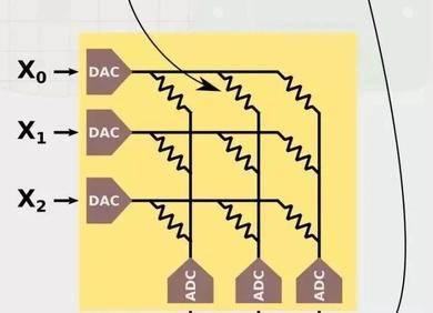 这颗模拟AI芯片将开启新纪元?