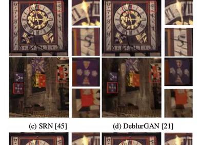 更好也更快!最先进的图像去模糊算法DeblurGAN-v2