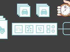 10分钟搭建你的第一个图像识别模型(附步骤、代码)