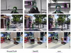 视觉物体跟踪新进展:让跟踪器读懂目标语义信息
